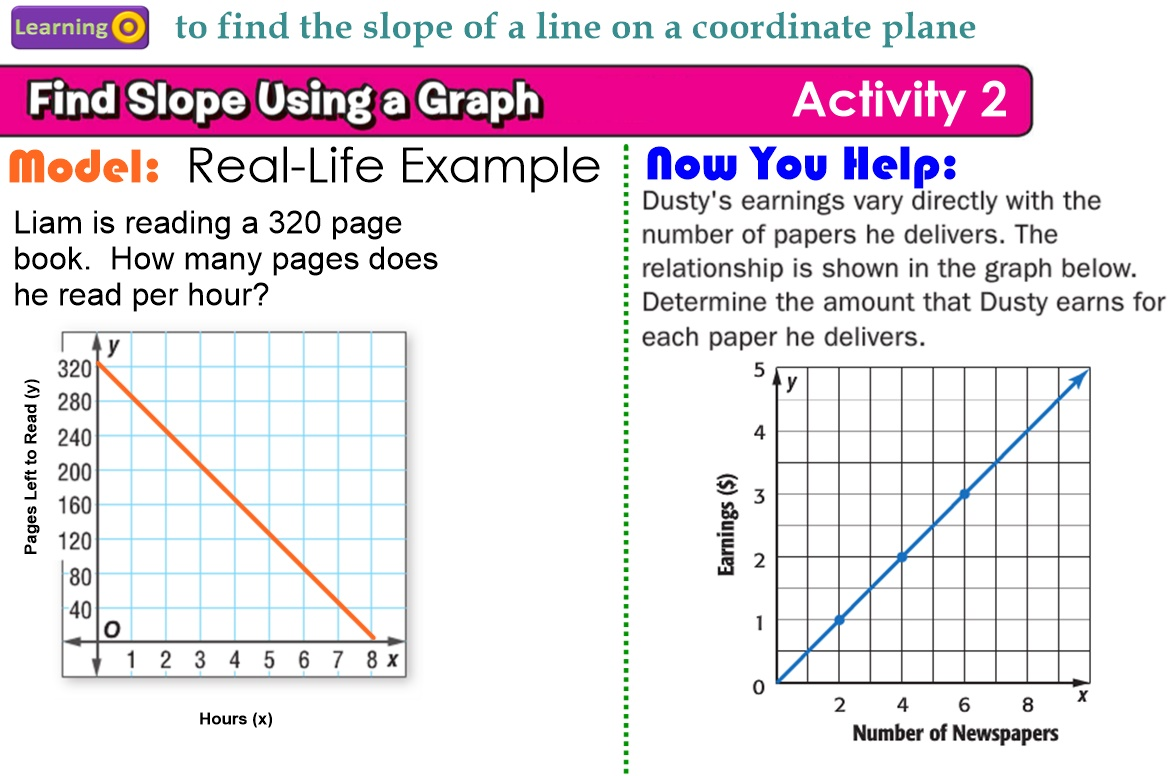 Worksheets Find The Slope Of Each Line Worksheet finding slope measurement in centimeters multiplying by 4 worksheet all grade worksheets from a graph lesson 5 1a real life